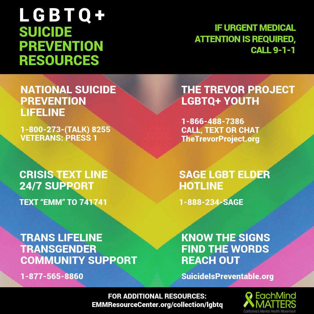 LGBTQ+ Suicide Prevention Resources card